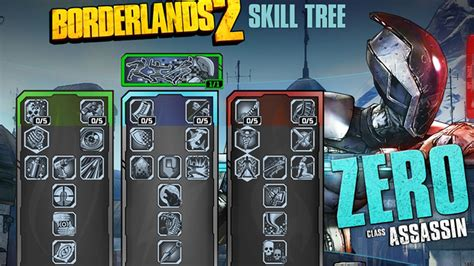 'Borderlands 2' skill trees now available online - Polygon