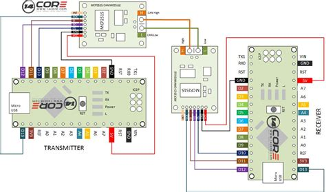 Wiring the MCP2515 Stand-alone CAN Controller with SPI