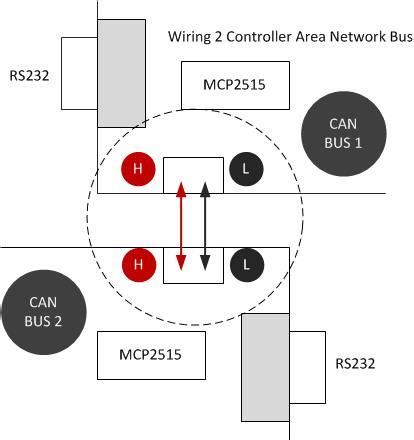 Wiring the MCP2515 Shield with OBD on Arduino | 14core