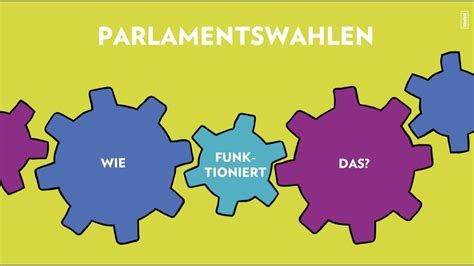 Das Wahlsystem - Luxembourg